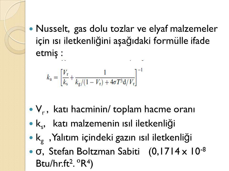Nusselt, gas dolu tozlar ve elyaf malzemeler için ısı iletkenliğini aşağıdaki formülle ifade etmiş :