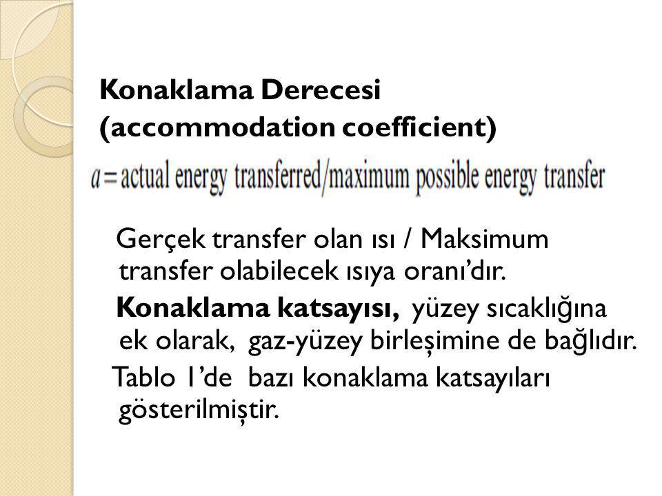 Konaklama Derecesi (accommodation coefficient) Gerçek transfer olan ısı / Maksimum transfer olabilecek ısıya oranı'dır.
