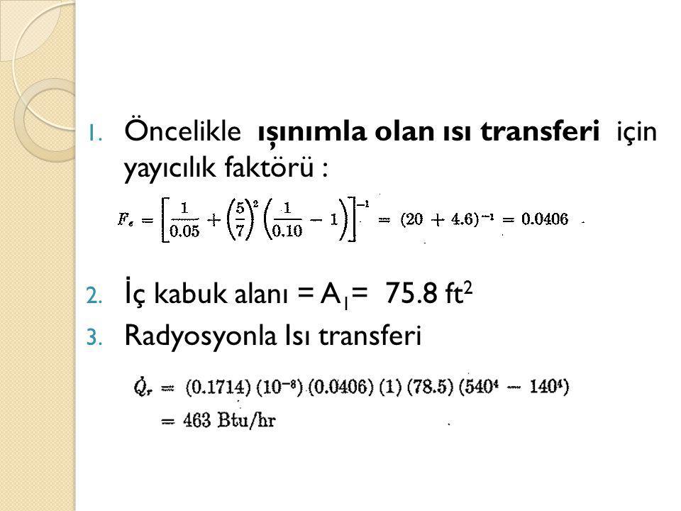 Öncelikle ışınımla olan ısı transferi için yayıcılık faktörü :