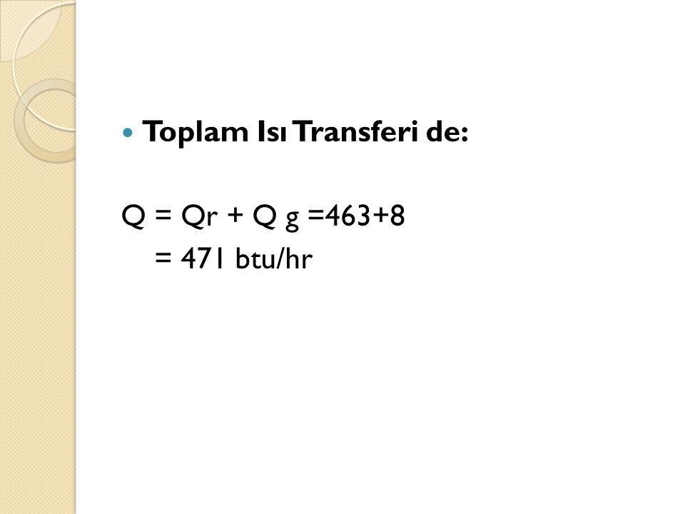 Toplam Isı Transferi de: