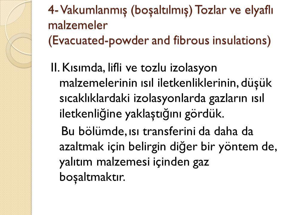 4- Vakumlanmış (boşaltılmış) Tozlar ve elyaflı malzemeler (Evacuated-powder and fibrous insulations)