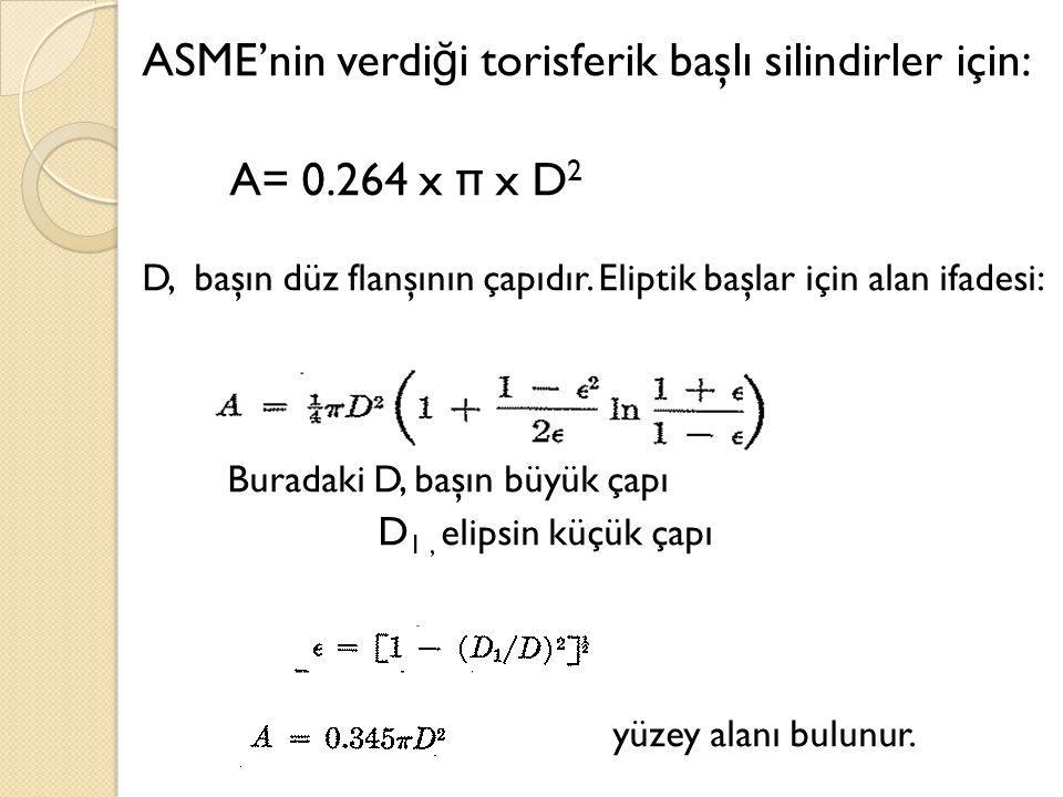 ASME'nin verdiği torisferik başlı silindirler için: A= 0.264 x π x D2