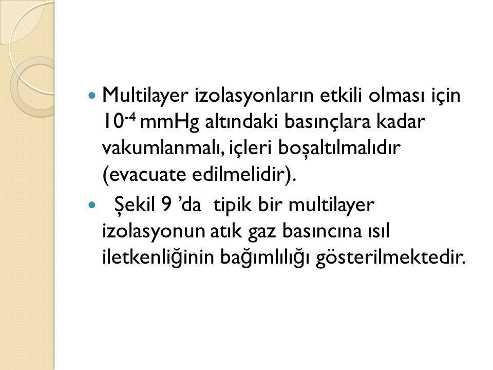 Multilayer izolasyonların etkili olması için 10-4 mmHg altındaki basınçlara kadar vakumlanmalı, içleri boşaltılmalıdır (evacuate edilmelidir).
