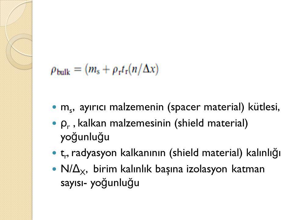 ms, ayırıcı malzemenin (spacer material) kütlesi,