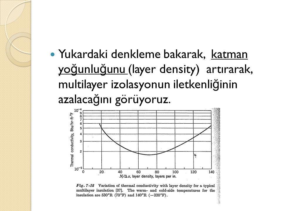 Yukardaki denkleme bakarak, katman yoğunluğunu (layer density) artırarak, multilayer izolasyonun iletkenliğinin azalacağını görüyoruz.