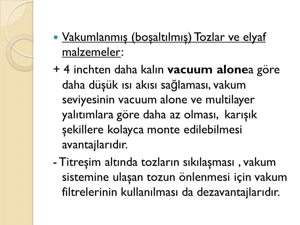Vakumlanmış (boşaltılmış) Tozlar ve elyaf malzemeler: