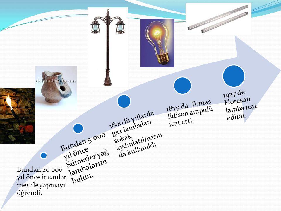 Bundan 5 000 yıl önce Sümerler yağ lambalarını buldu.