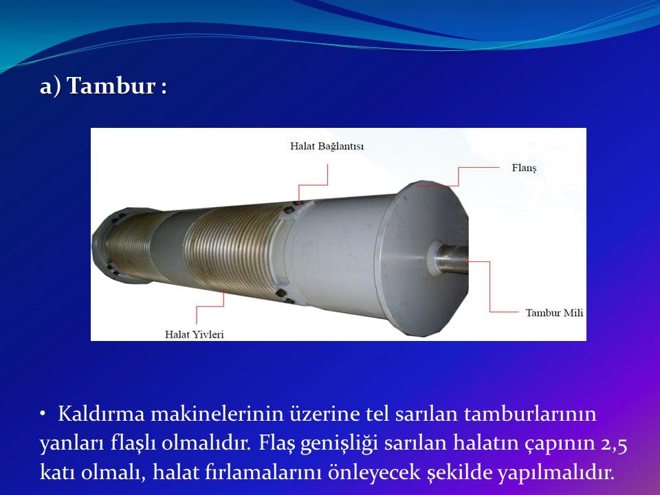 a) Tambur : • Kaldırma makinelerinin üzerine tel sarılan tamburlarının