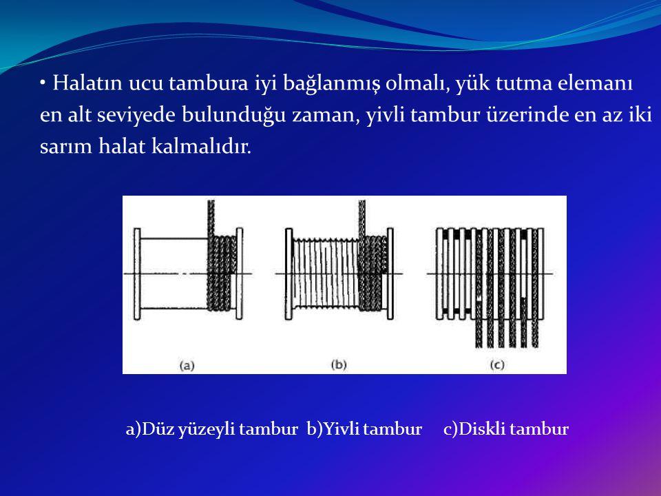 a)Düz yüzeyli tambur b)Yivli tambur c)Diskli tambur