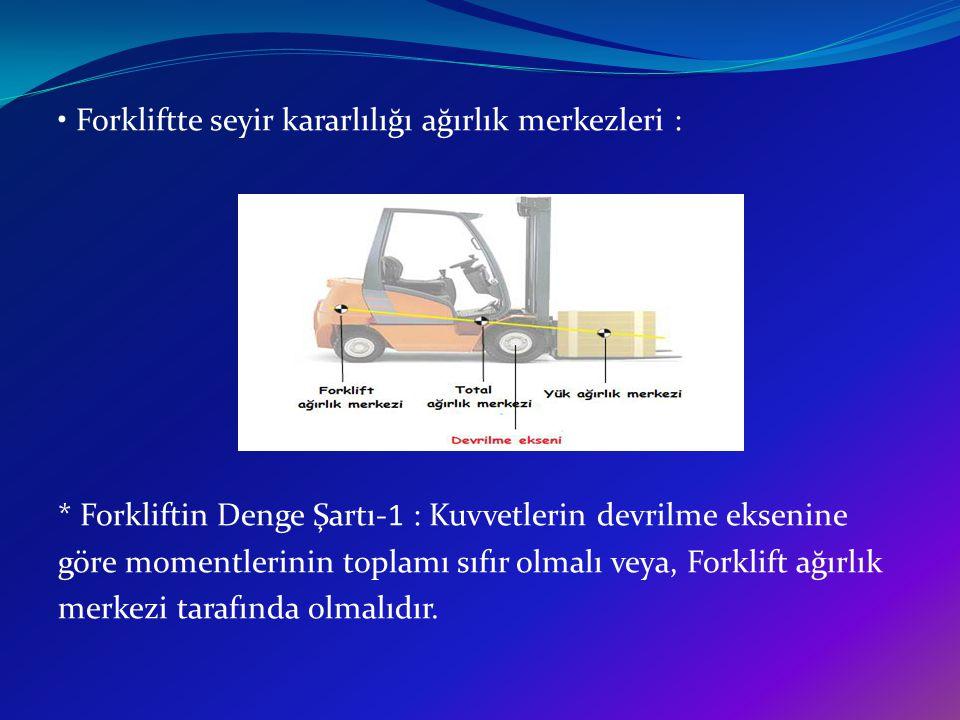 • Forkliftte seyir kararlılığı ağırlık merkezleri :
