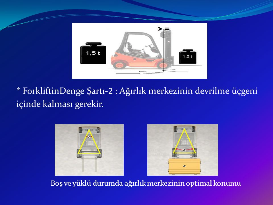 * ForkliftinDenge Şartı-2 : Ağırlık merkezinin devrilme üçgeni içinde kalması gerekir.