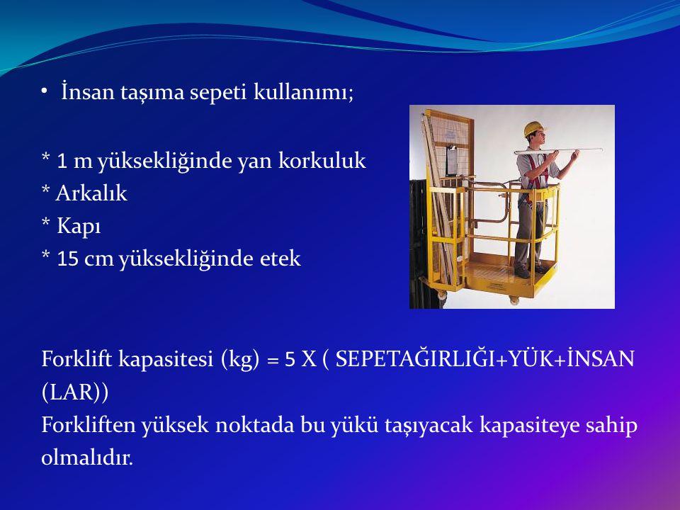 • İnsan taşıma sepeti kullanımı;