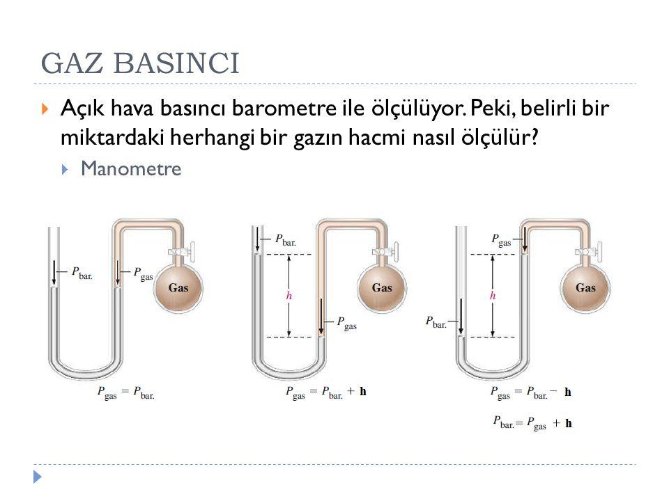 GAZ BASINCI Açık hava basıncı barometre ile ölçülüyor. Peki, belirli bir miktardaki herhangi bir gazın hacmi nasıl ölçülür