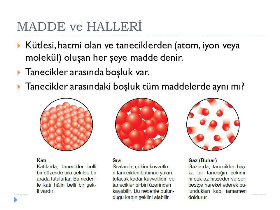 MADDE ve HALLERİ Kütlesi, hacmi olan ve taneciklerden (atom, iyon veya molekül) oluşan her şeye madde denir.