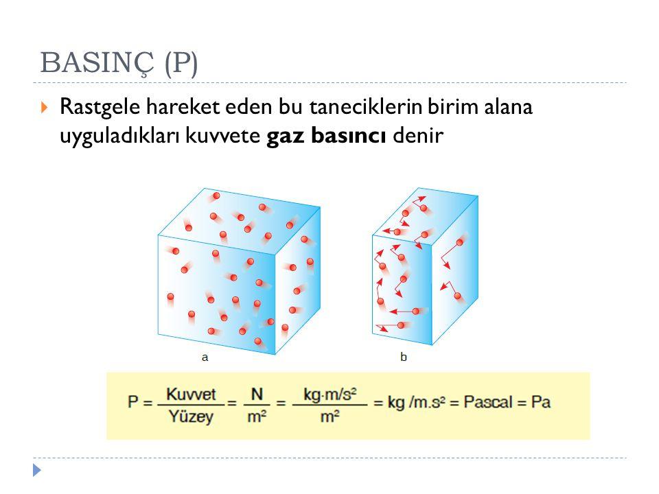 BASINÇ (P) Rastgele hareket eden bu taneciklerin birim alana uyguladıkları kuvvete gaz basıncı denir.