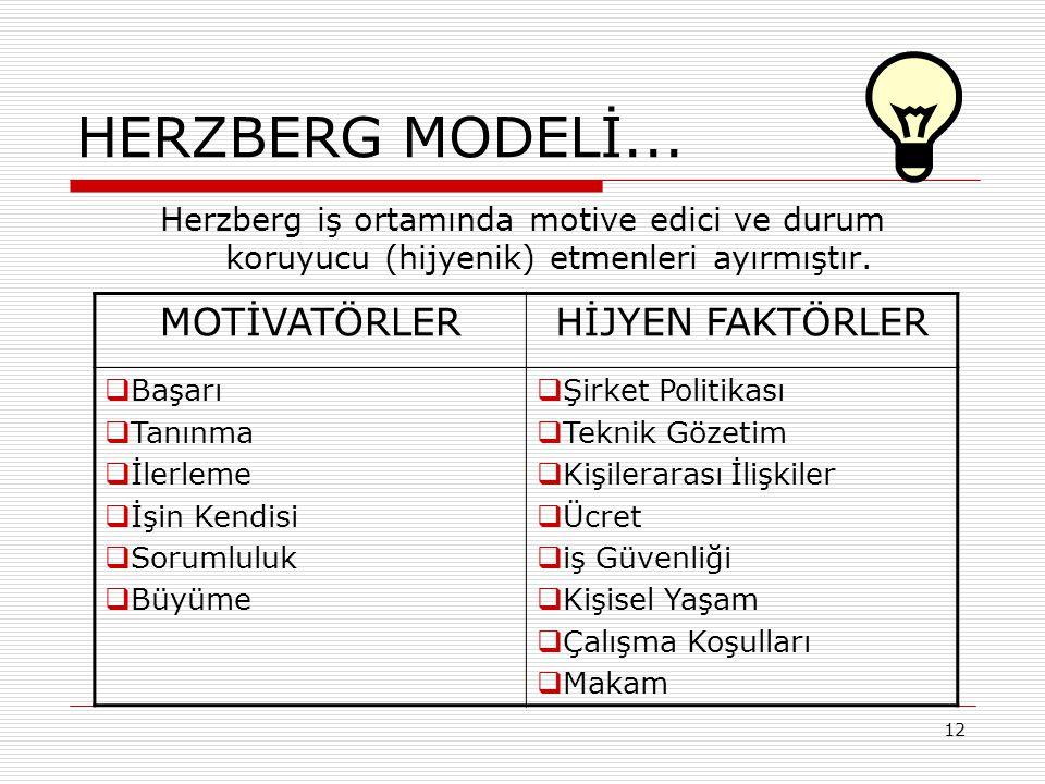 HERZBERG MODELİ... MOTİVATÖRLER HİJYEN FAKTÖRLER