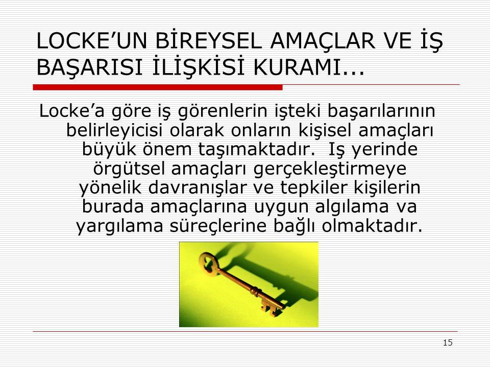 LOCKE'UN BİREYSEL AMAÇLAR VE İŞ BAŞARISI İLİŞKİSİ KURAMI...