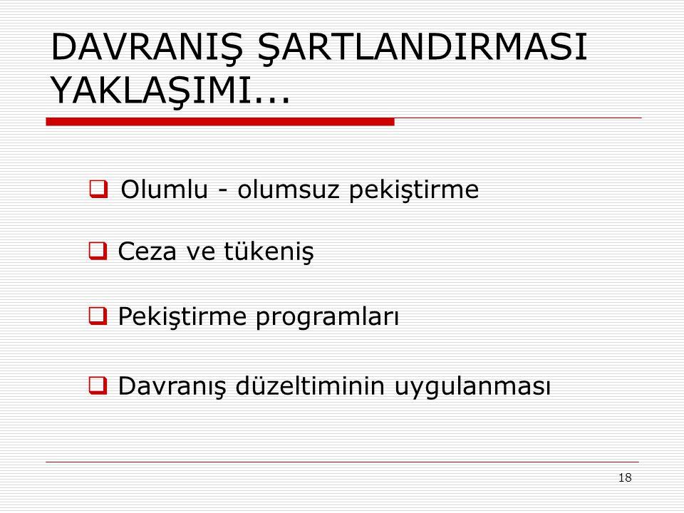 DAVRANIŞ ŞARTLANDIRMASI YAKLAŞIMI...