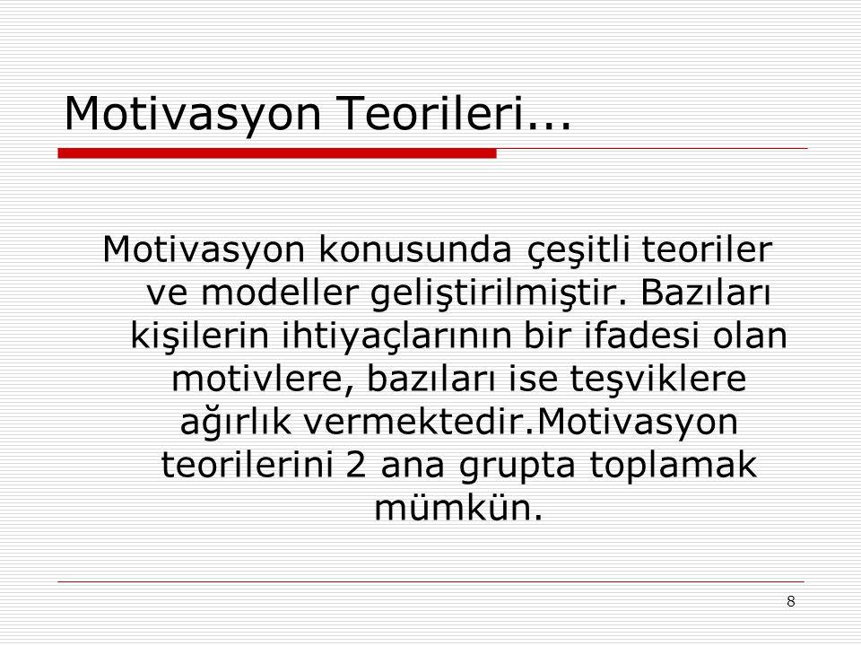 Motivasyon Teorileri...