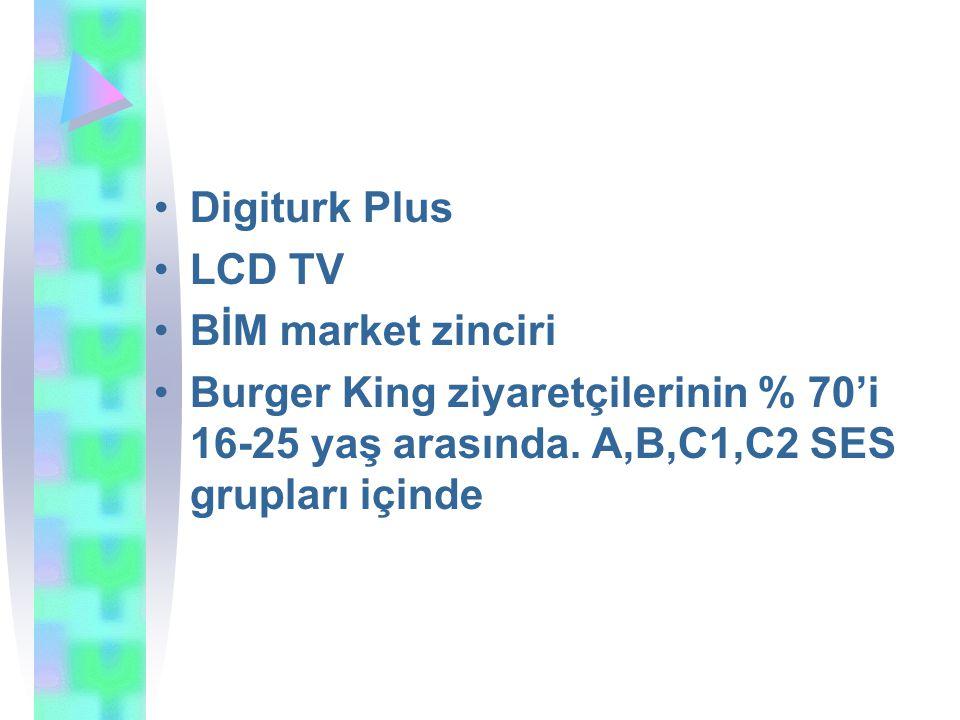 Digiturk Plus LCD TV. BİM market zinciri.