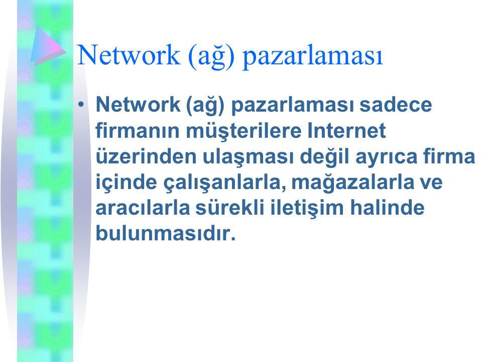 Network (ağ) pazarlaması