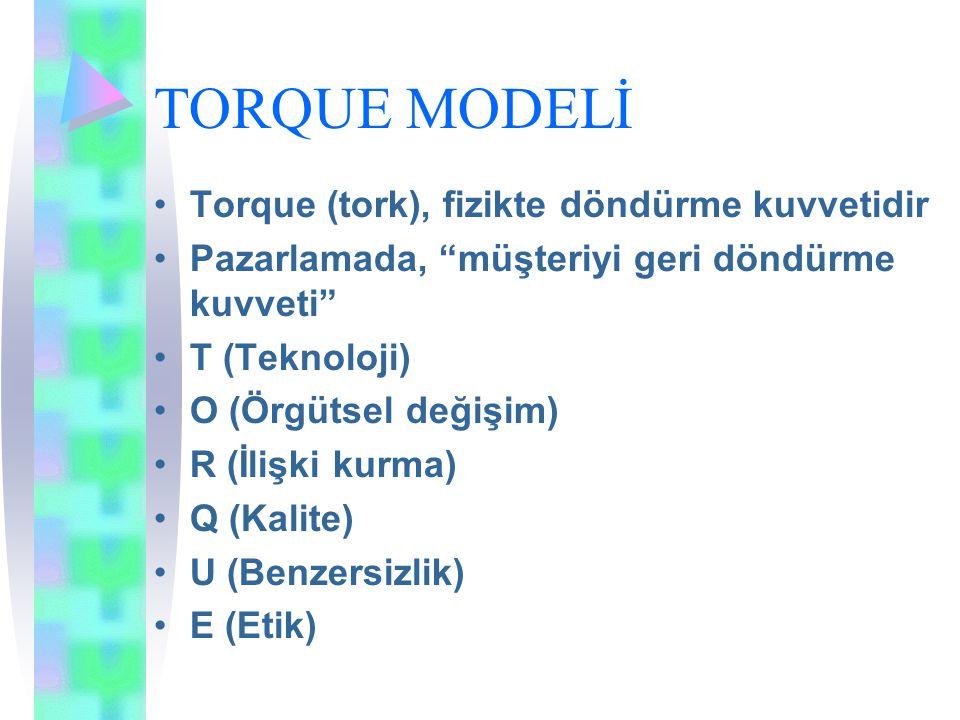 TORQUE MODELİ Torque (tork), fizikte döndürme kuvvetidir