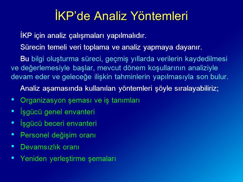 İKP'de Analiz Yöntemleri