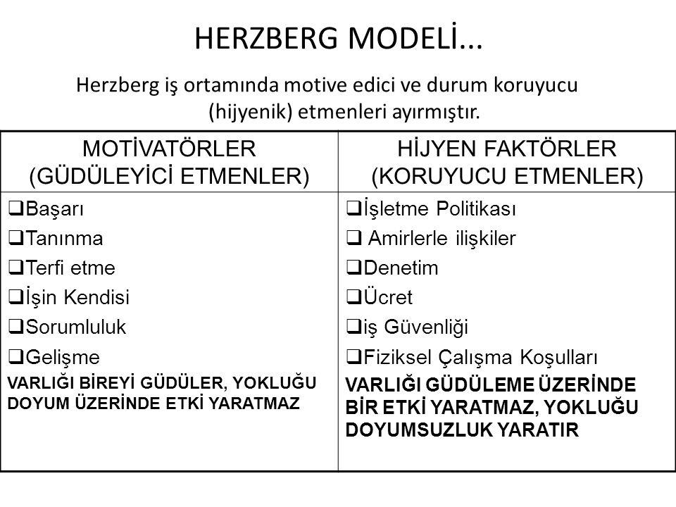 HERZBERG MODELİ... Herzberg iş ortamında motive edici ve durum koruyucu (hijyenik) etmenleri ayırmıştır.