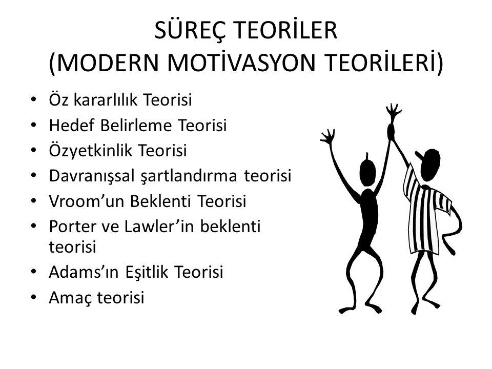 SÜREÇ TEORİLER (MODERN MOTİVASYON TEORİLERİ)