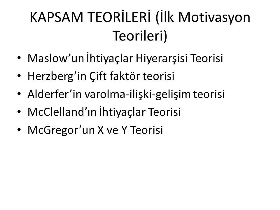 KAPSAM TEORİLERİ (İlk Motivasyon Teorileri)