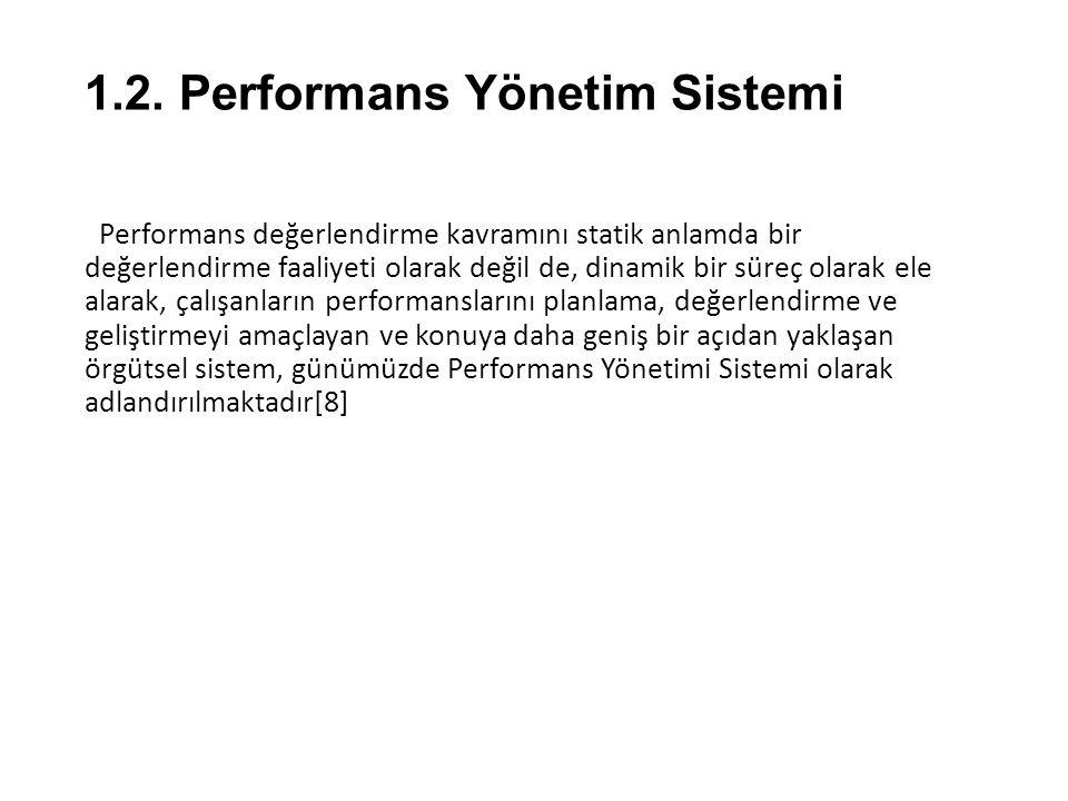 1.2. Performans Yönetim Sistemi