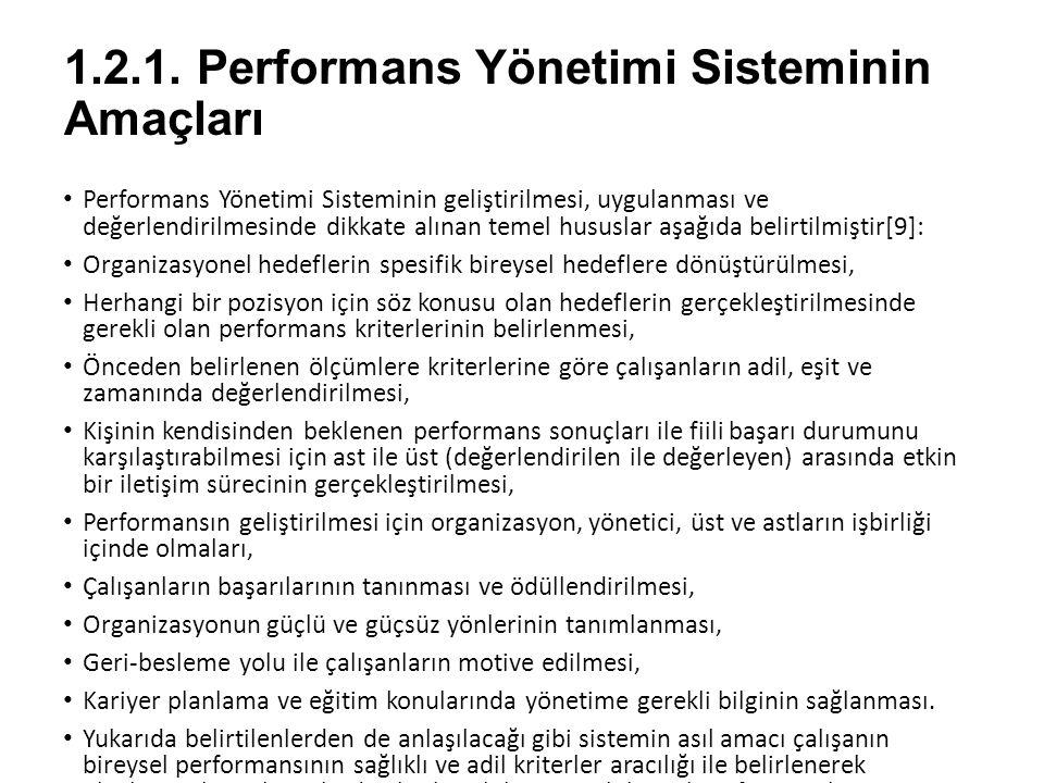 1.2.1. Performans Yönetimi Sisteminin Amaçları