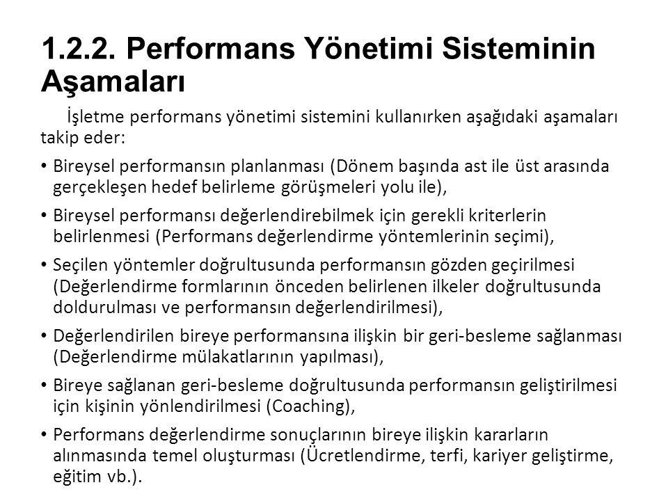 1.2.2. Performans Yönetimi Sisteminin Aşamaları