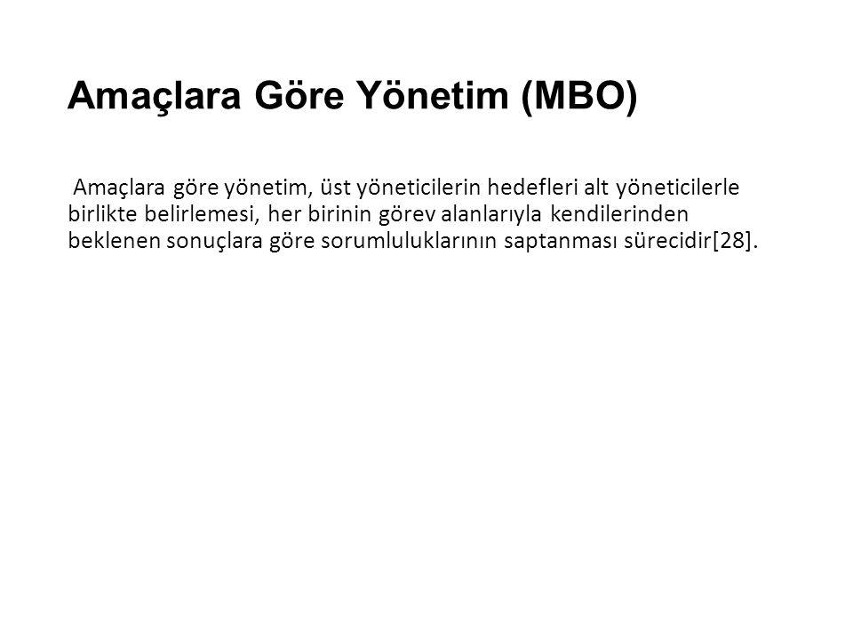 Amaçlara Göre Yönetim (MBO)