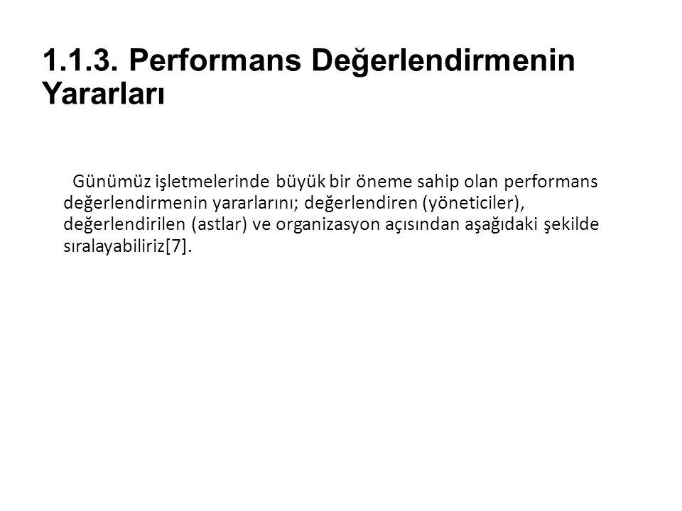 1.1.3. Performans Değerlendirmenin Yararları