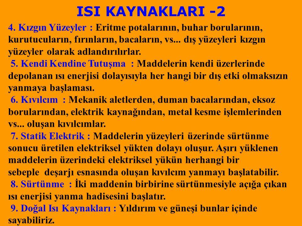 ISI KAYNAKLARI -2