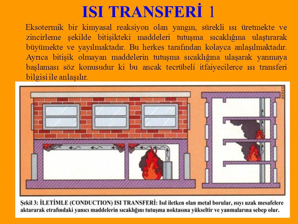 ISI TRANSFERİ 1