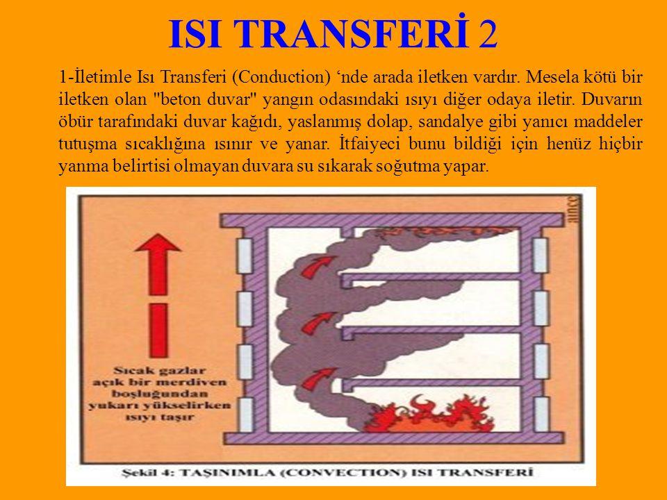ISI TRANSFERİ 2