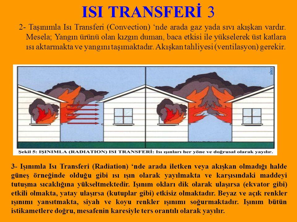 ISI TRANSFERİ 3