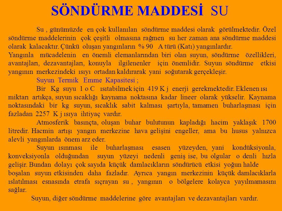 SÖNDÜRME MADDESİ SU