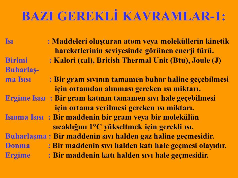 BAZI GEREKLİ KAVRAMLAR-1: