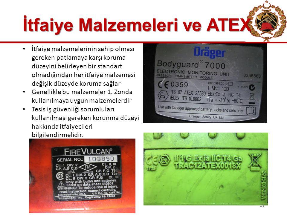 İtfaiye Malzemeleri ve ATEX