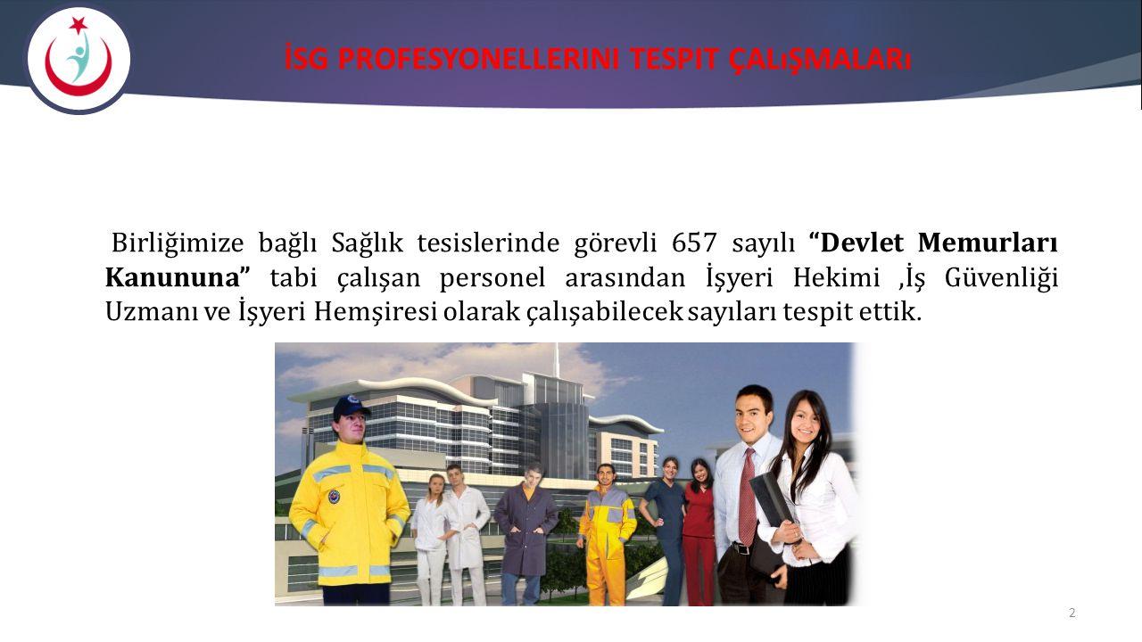 İSG profesyonellerini tespit çalışmaları
