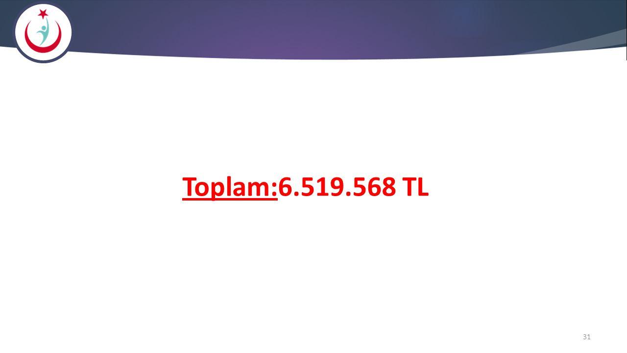 Toplam:6.519.568 TL