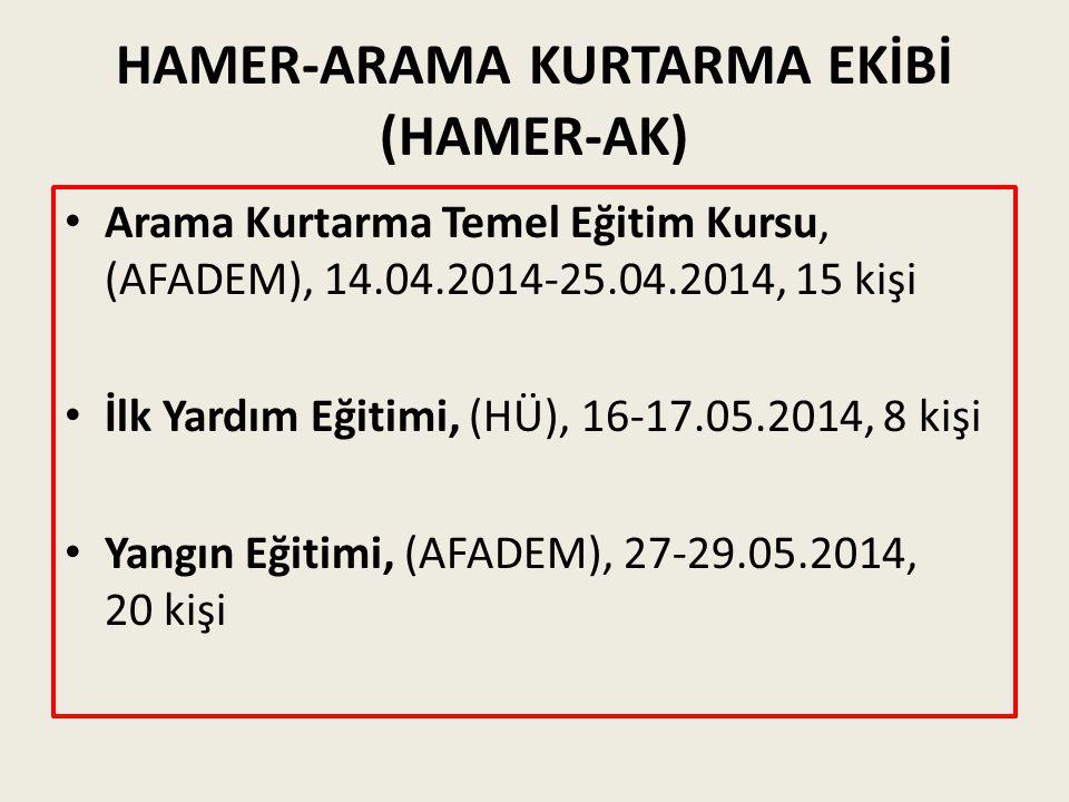 HAMER-ARAMA KURTARMA EKİBİ (HAMER-AK)