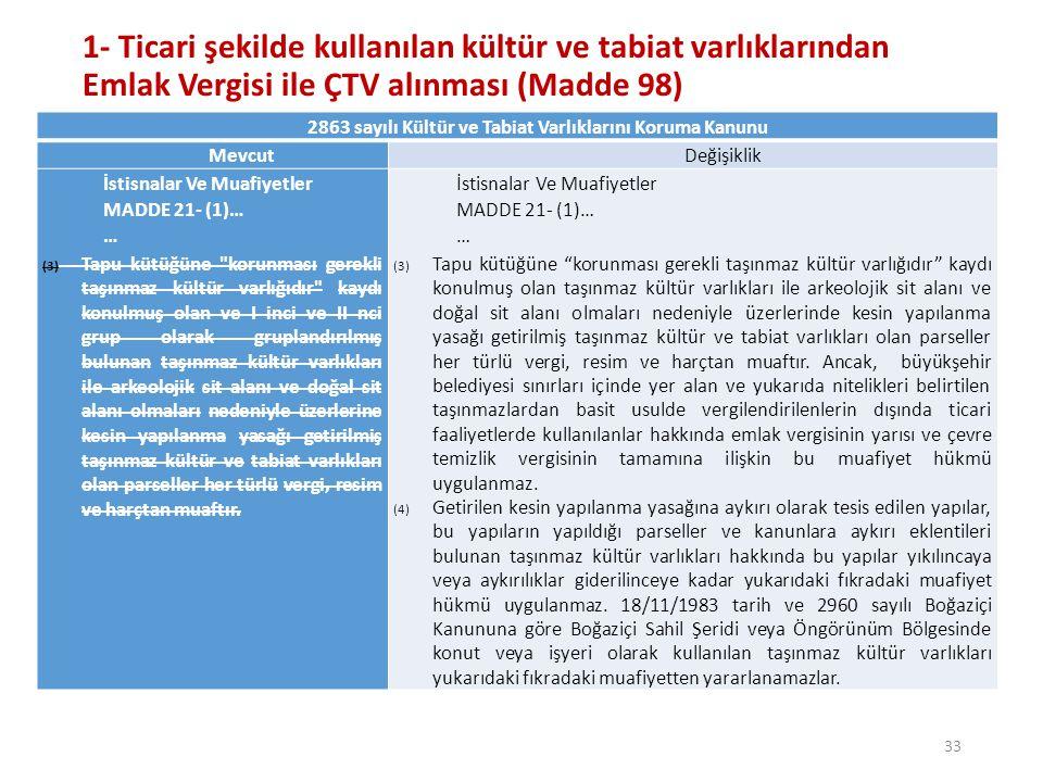 2863 sayılı Kültür ve Tabiat Varlıklarını Koruma Kanunu