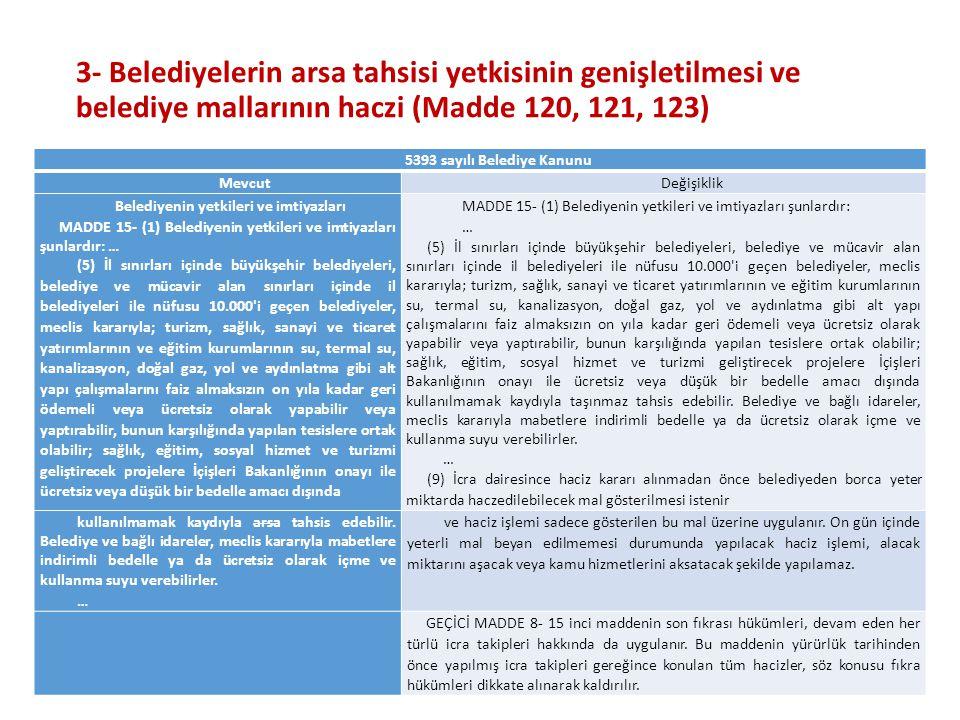 5393 sayılı Belediye Kanunu Belediyenin yetkileri ve imtiyazları