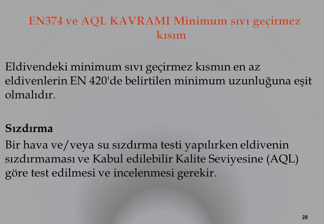 EN374 ve AQL KAVRAMI Minimum sıvı geçirmez kısım