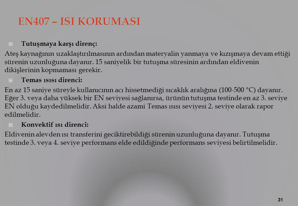 EN407 – ISI KORUMASI Tutuşmaya karşı direnç: