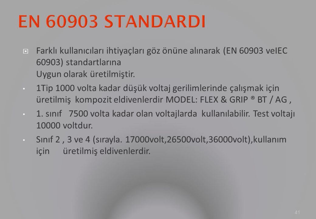 EN 60903 STANDARDI Farklı kullanıcıları ihtiyaçları göz önüne alınarak (EN 60903 veIEC 60903) standartlarına Uygun olarak üretilmiştir.